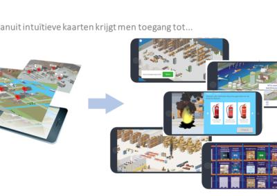 Presentatie gamification (7)